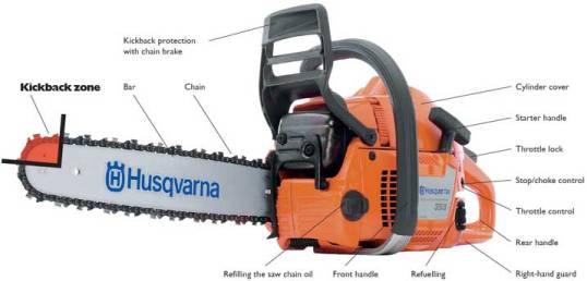 chainsaw hand